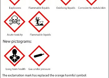 Changes to Environment Agency Hazardous Waste Regulations